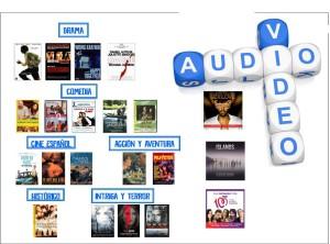 Novedades audiovisuales